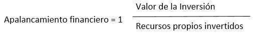 Fórmula para el cálculo del grado de apalancamiento financiero.
