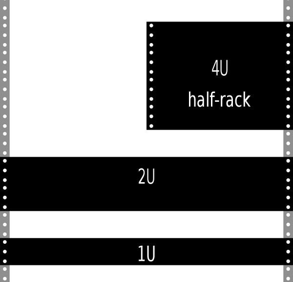 unidades_rack