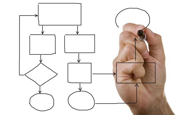 Para qué sirven los mapas conceptuales