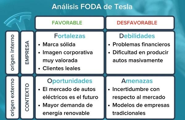 Análisis FODA de Tesla