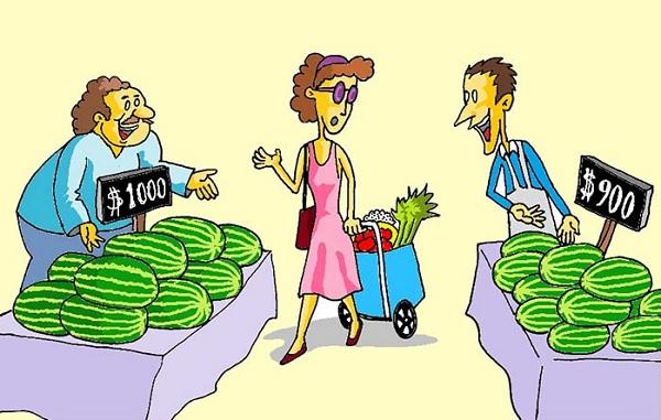Características del libre mercado