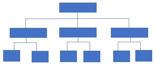Cuadro Sinóptico. Tipos y ejemplos. Cuadro sinóptico de diagrama