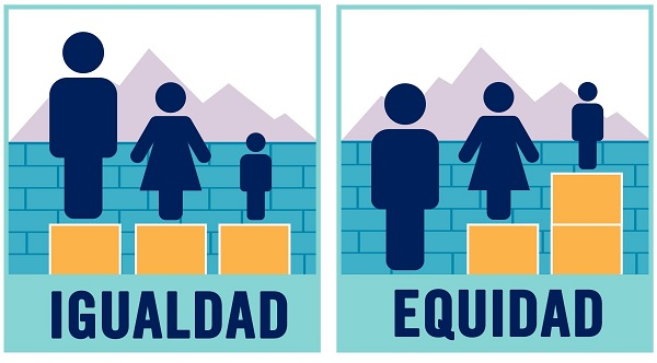 Similitudes y diferencias entre igualdad y equidad