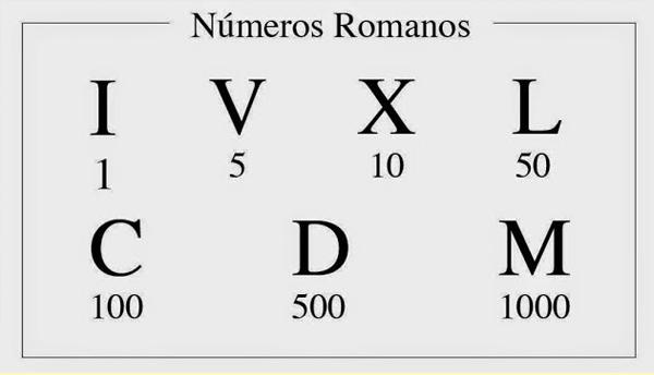 Sistema de numeración no posicional
