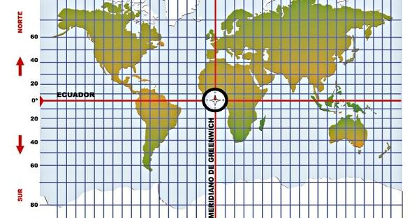 Usos y funciones del plano cartesiano