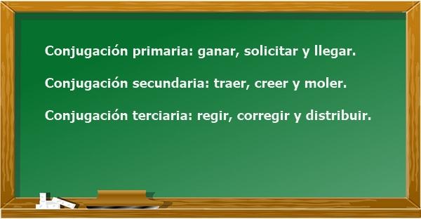 Verbos infinitivos. Tipos de verbos en infinitivo